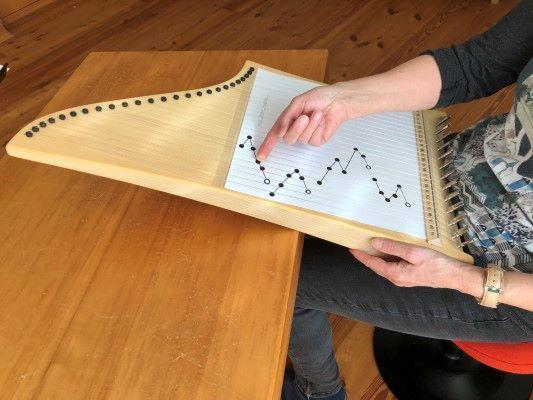 Kreatives Musikerleben Karin Hartl